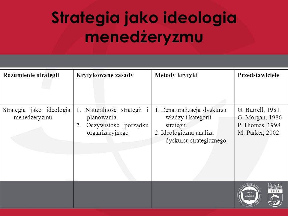 Strategia jako ideologia menedżeryzmu Rozumienie strategiiKrytykowane zasadyMetody krytykiPrzedstawiciele Strategia jako ideologia menedżeryzmu 1. Nat