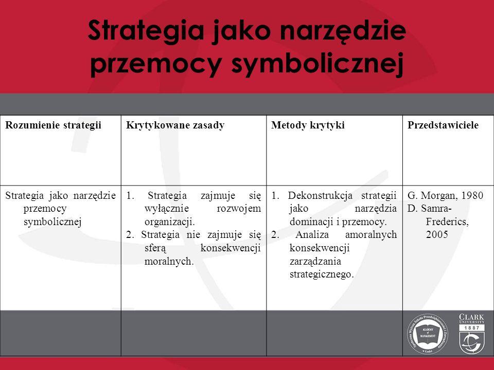 Strategia jako narzędzie przemocy symbolicznej Rozumienie strategiiKrytykowane zasadyMetody krytykiPrzedstawiciele Strategia jako narzędzie przemocy s