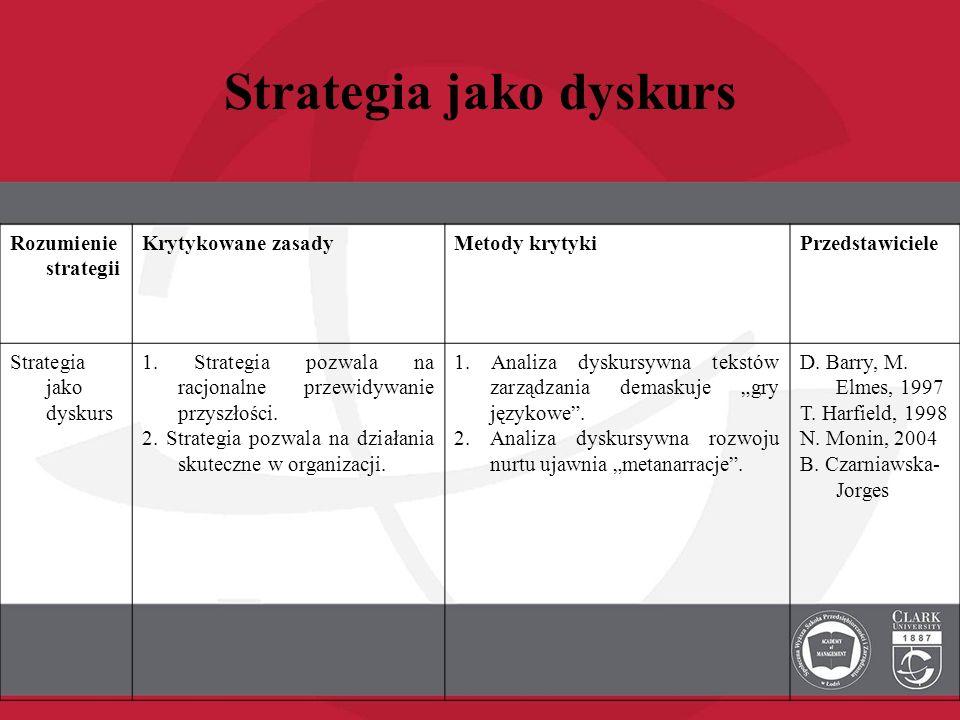 Strategia jako dyskurs Rozumienie strategii Krytykowane zasadyMetody krytykiPrzedstawiciele Strategia jako dyskurs 1. Strategia pozwala na racjonalne
