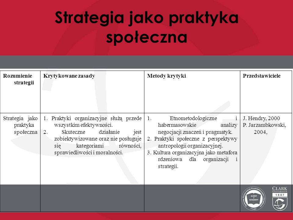 Strategia jako praktyka społeczna Rozumienie strategii Krytykowane zasadyMetody krytykiPrzedstawiciele Strategia jako praktyka społeczna 1. Praktyki o