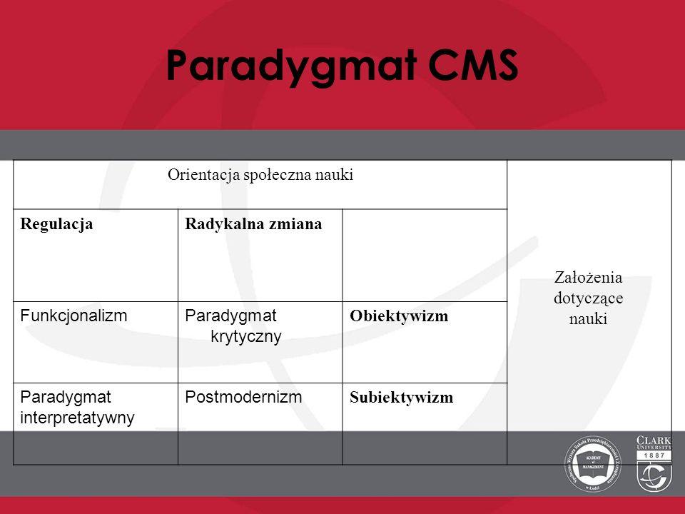 Paradygmat CMS Orientacja społeczna nauki Założenia dotyczące nauki RegulacjaRadykalna zmiana FunkcjonalizmParadygmat krytyczny Obiektywizm Paradygmat