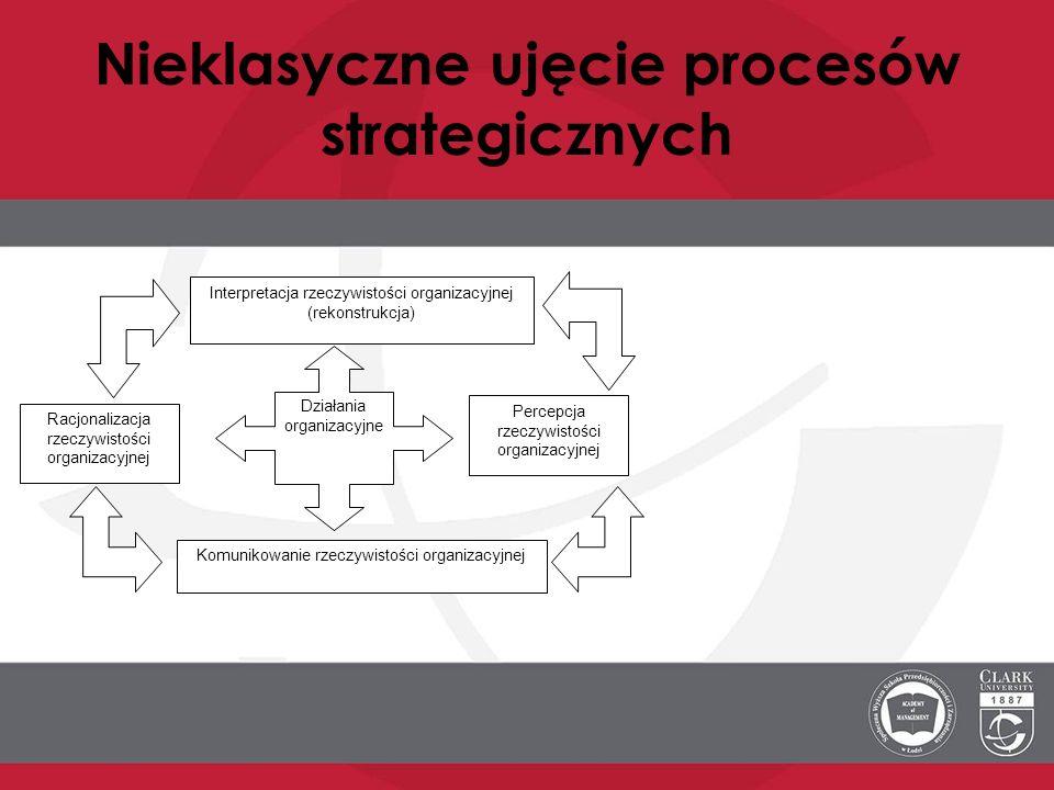 Nieklasyczne ujęcie procesów strategicznych Działania organizacyjne Interpretacja rzeczywistości organizacyjnej (rekonstrukcja) Racjonalizacja rzeczyw
