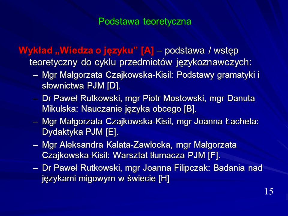 Podstawa teoretyczna Wykład Wiedza o języku [A] – podstawa / wstęp teoretyczny do cyklu przedmiotów językoznawczych: –Mgr Małgorzata Czajkowska-Kisil: