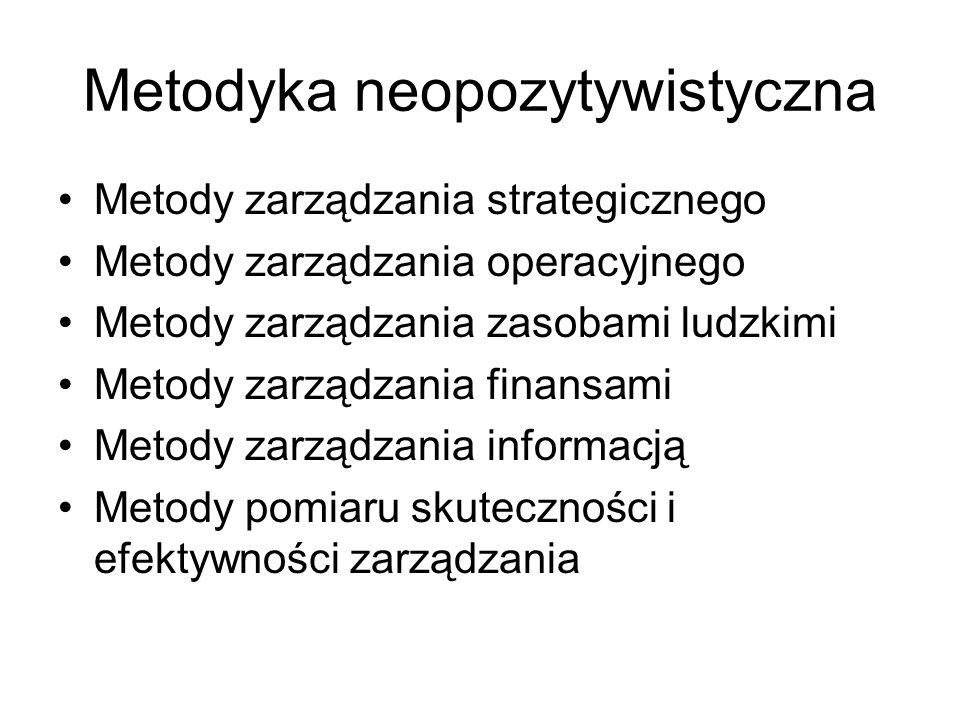 Metodyka neopozytywistyczna Metody zarządzania strategicznego Metody zarządzania operacyjnego Metody zarządzania zasobami ludzkimi Metody zarządzania