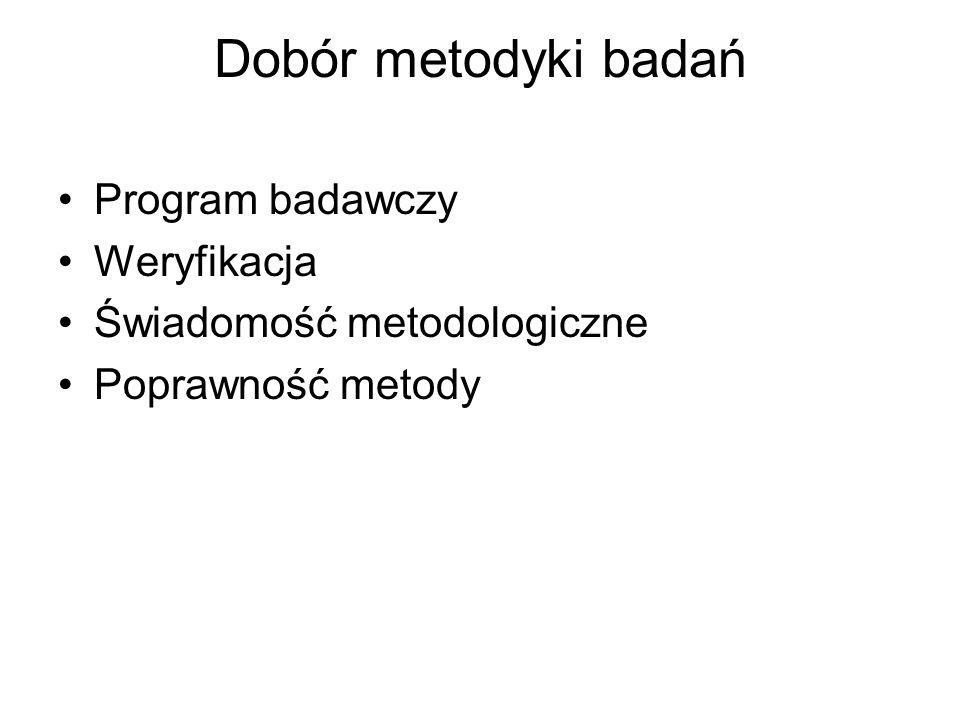 Dobór metodyki badań Program badawczy Weryfikacja Świadomość metodologiczne Poprawność metody
