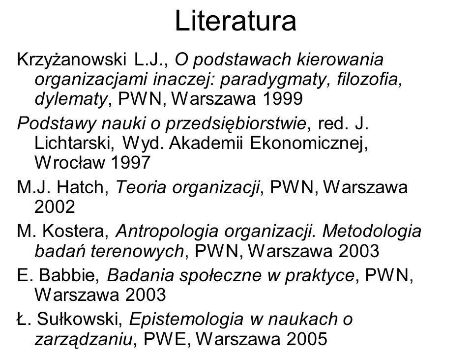 Literatura Krzyżanowski L.J., O podstawach kierowania organizacjami inaczej: paradygmaty, filozofia, dylematy, PWN, Warszawa 1999 Podstawy nauki o prz