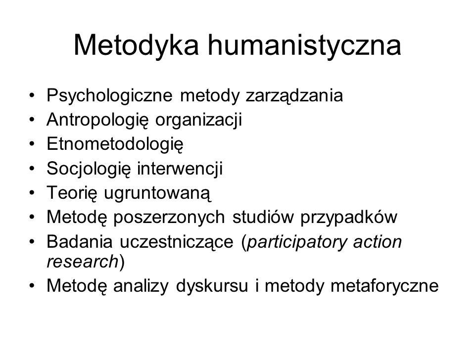Metodyka humanistyczna Psychologiczne metody zarządzania Antropologię organizacji Etnometodologię Socjologię interwencji Teorię ugruntowaną Metodę pos