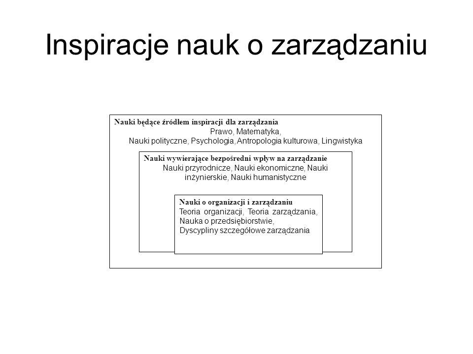 Inspiracje nauk o zarządzaniu Nauki będące źródłem inspiracji dla zarządzania Prawo, Matematyka, Nauki polityczne, Psychologia, Antropologia kulturowa