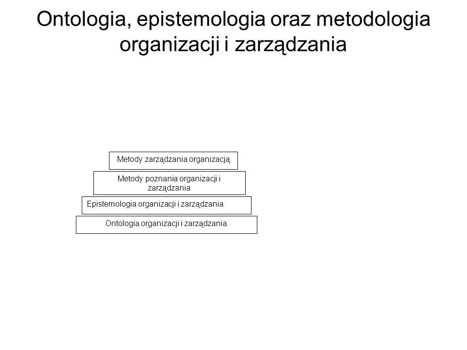 Poziomy poznania w noz PoziomSkładniki Ontologia organizacji i zarządzania Podstawowe założenia egzystencjalne: Definicja organizacji i procesu zarządzania Epistemologia organizacji i zarządzania Założenia poznawcze: Sens i granice dyscypliny, związki z innymi naukami Metoda naukowa zarządzania, modele, podejście indukcyjne i dedukcyjne, hipotezy, teorie Paradygmaty, ideały epistemiczne, programy badawcze Metafory organizacji, paradoksy zarządzania, symbole i archetypy Ideologia organizacji i zarządzania Metodologia poznania organizacji i zarządzania Metody badawcze: Techniki badawcze, techniki ilościowe, jakościowe, ethic, emic Metody empiryczne, formalne, rozumiejące Metodologia zarządzania organizacją Metody organizatorskie: Techniki zarządzania, kierowania Techniki organizatorskie Decyzje kierownicze