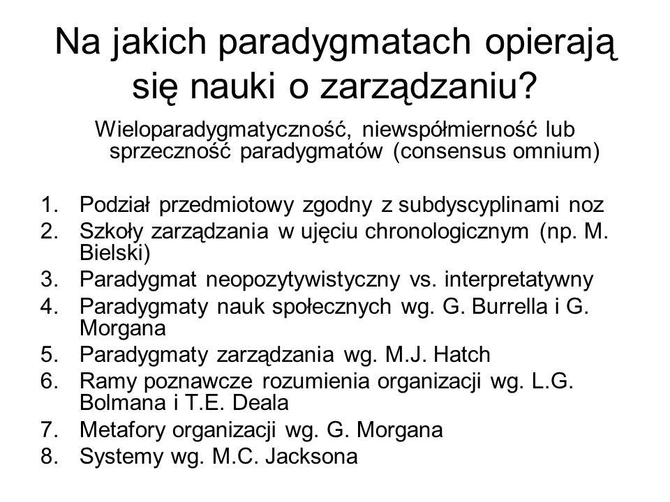 Na jakich paradygmatach opierają się nauki o zarządzaniu? Wieloparadygmatyczność, niewspółmierność lub sprzeczność paradygmatów (consensus omnium) 1.P