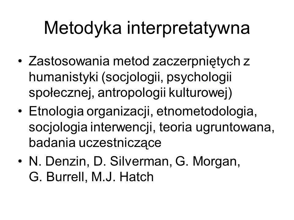 Metodyka interpretatywna Zastosowania metod zaczerpniętych z humanistyki (socjologii, psychologii społecznej, antropologii kulturowej) Etnologia organ