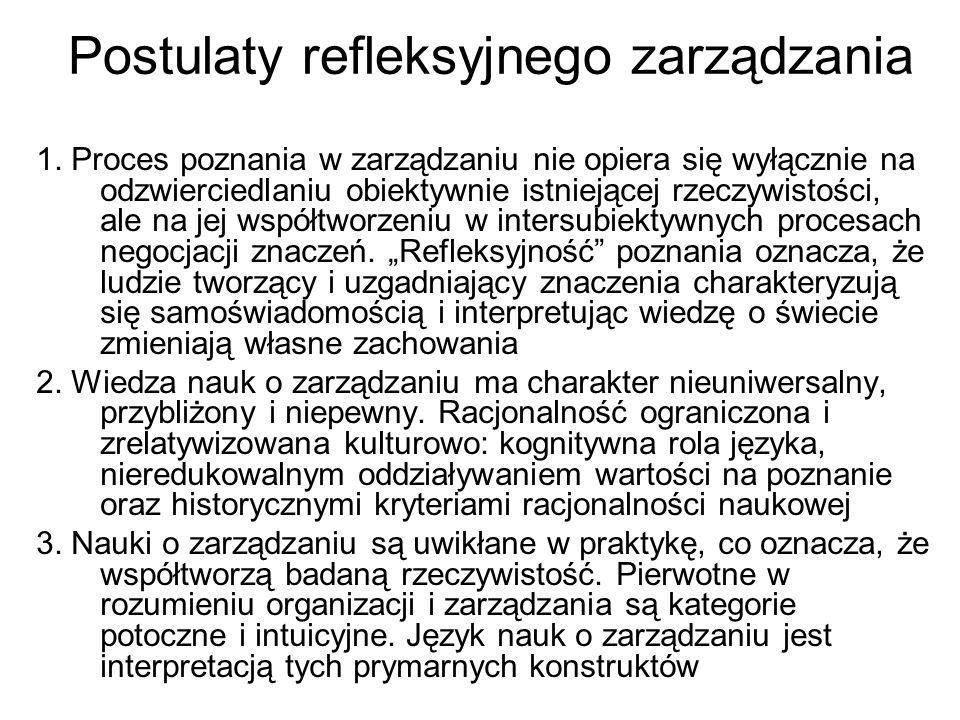 Postulaty refleksyjnego zarządzania 1. Proces poznania w zarządzaniu nie opiera się wyłącznie na odzwierciedlaniu obiektywnie istniejącej rzeczywistoś