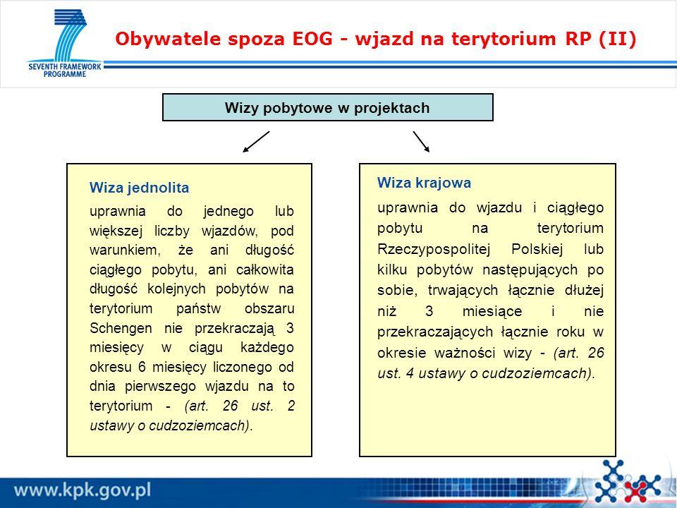 Obywatele spoza EOG - wjazd na terytorium RP (II) Wizy pobytowe w projektach Wiza jednolita uprawnia do jednego lub większej liczby wjazdów, pod warun