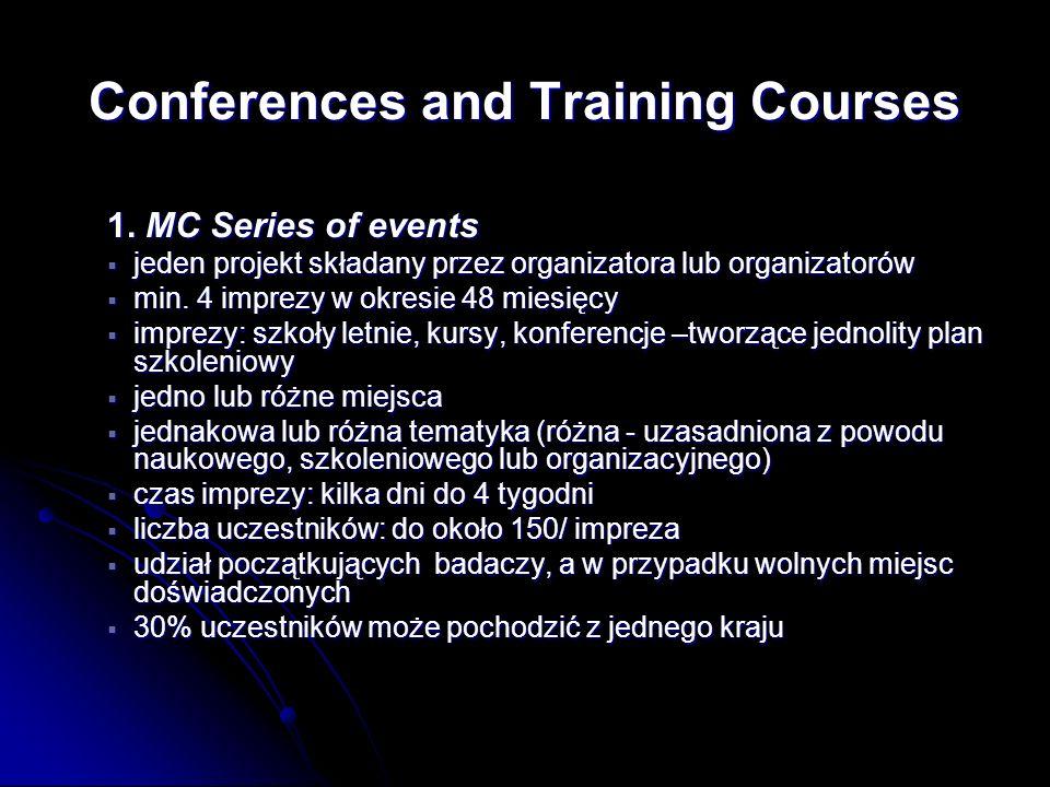 1. MC Series of events jeden projekt składany przez organizatora lub organizatorów jeden projekt składany przez organizatora lub organizatorów min. 4