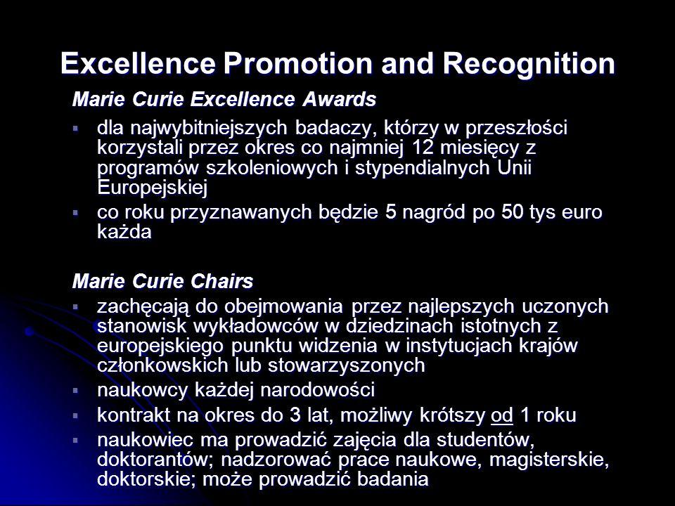 Marie Curie Excellence Awards dla najwybitniejszych badaczy, którzy w przeszłości korzystali przez okres co najmniej 12 miesięcy z programów szkoleniowych i stypendialnych Unii Europejskiej dla najwybitniejszych badaczy, którzy w przeszłości korzystali przez okres co najmniej 12 miesięcy z programów szkoleniowych i stypendialnych Unii Europejskiej co roku przyznawanych będzie 5 nagród po 50 tys euro każda co roku przyznawanych będzie 5 nagród po 50 tys euro każda Marie Curie Chairs zachęcają do obejmowania przez najlepszych uczonych stanowisk wykładowców w dziedzinach istotnych z europejskiego punktu widzenia w instytucjach krajów członkowskich lub stowarzyszonych zachęcają do obejmowania przez najlepszych uczonych stanowisk wykładowców w dziedzinach istotnych z europejskiego punktu widzenia w instytucjach krajów członkowskich lub stowarzyszonych naukowcy każdej narodowości naukowcy każdej narodowości kontrakt na okres do 3 lat, możliwy krótszy od 1 roku kontrakt na okres do 3 lat, możliwy krótszy od 1 roku naukowiec ma prowadzić zajęcia dla studentów, doktorantów; nadzorować prace naukowe, magisterskie, doktorskie; może prowadzić badania naukowiec ma prowadzić zajęcia dla studentów, doktorantów; nadzorować prace naukowe, magisterskie, doktorskie; może prowadzić badania Excellence Promotion and Recognition