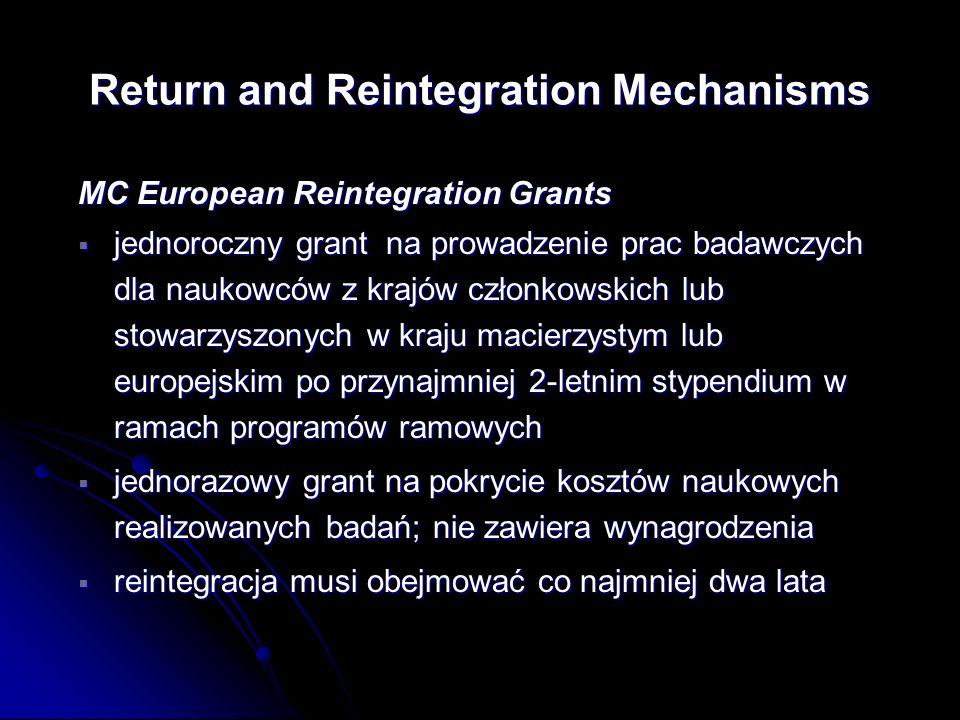 MC European Reintegration Grants jednoroczny grant na prowadzenie prac badawczych dla naukowców z krajów członkowskich lub stowarzyszonych w kraju macierzystym lub europejskim po przynajmniej 2-letnim stypendium w ramach programów ramowych jednoroczny grant na prowadzenie prac badawczych dla naukowców z krajów członkowskich lub stowarzyszonych w kraju macierzystym lub europejskim po przynajmniej 2-letnim stypendium w ramach programów ramowych jednorazowy grant na pokrycie kosztów naukowych realizowanych badań; nie zawiera wynagrodzenia jednorazowy grant na pokrycie kosztów naukowych realizowanych badań; nie zawiera wynagrodzenia reintegracja musi obejmować co najmniej dwa lata reintegracja musi obejmować co najmniej dwa lata Return and Reintegration Mechanisms