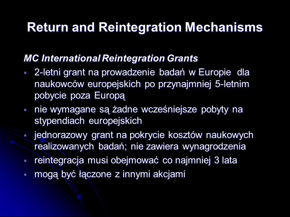 MC International Reintegration Grants 2-letni grant na prowadzenie badań w Europie dla naukowców europejskich po przynajmniej 5-letnim pobycie poza Eu