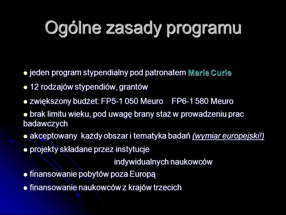 jeden program stypendialny pod patronatem Marie Curie jeden program stypendialny pod patronatem Marie Curie 12 rodzajów stypendiów, grantów 12 rodzajów stypendiów, grantów zwiększony budżet: FP5-1 050 Meuro FP6-1 580 Meuro zwiększony budżet: FP5-1 050 Meuro FP6-1 580 Meuro brak limitu wieku, pod uwagę brany staż w prowadzeniu prac badawczych brak limitu wieku, pod uwagę brany staż w prowadzeniu prac badawczych akceptowany każdy obszar i tematyka badań (wymiar europejski!) akceptowany każdy obszar i tematyka badań (wymiar europejski!) projekty składane przez instytucje projekty składane przez instytucje indywidualnych naukowców indywidualnych naukowców finansowanie pobytów poza Europą finansowanie pobytów poza Europą finansowanie naukowców z krajów trzecich finansowanie naukowców z krajów trzecich Ogólne zasady programu