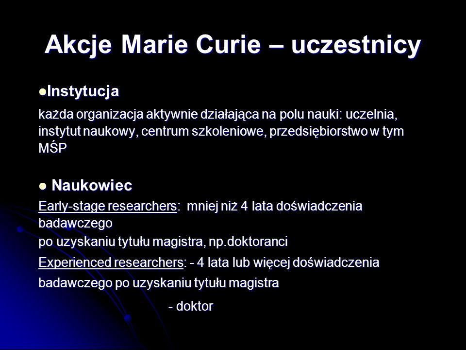 Instytucja Instytucja każda organizacja aktywnie działająca na polu nauki: uczelnia, instytut naukowy, centrum szkoleniowe, przedsiębiorstwo w tym MŚP Naukowiec Naukowiec Early-stage researchers: mniej niż 4 lata doświadczenia badawczego po uzyskaniu tytułu magistra, np.doktoranci Experienced researchers: - 4 lata lub więcej doświadczenia badawczego po uzyskaniu tytułu magistra - doktor Akcje Marie Curie – uczestnicy