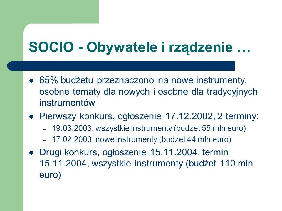 SOCIO - Obywatele i rządzenie … 65% budżetu przeznaczono na nowe instrumenty, osobne tematy dla nowych i osobne dla tradycyjnych instrumentów Pierwszy