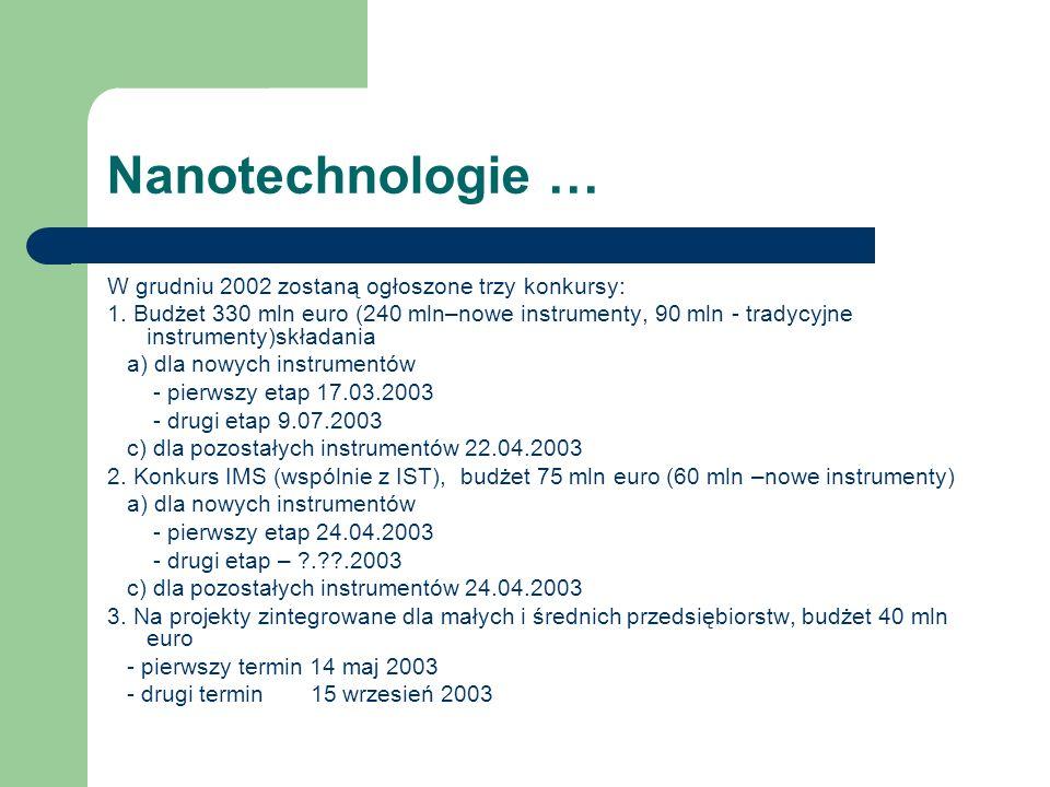Nanotechnologie … W grudniu 2002 zostaną ogłoszone trzy konkursy: 1. Budżet 330 mln euro (240 mln–nowe instrumenty, 90 mln - tradycyjne instrumenty)sk