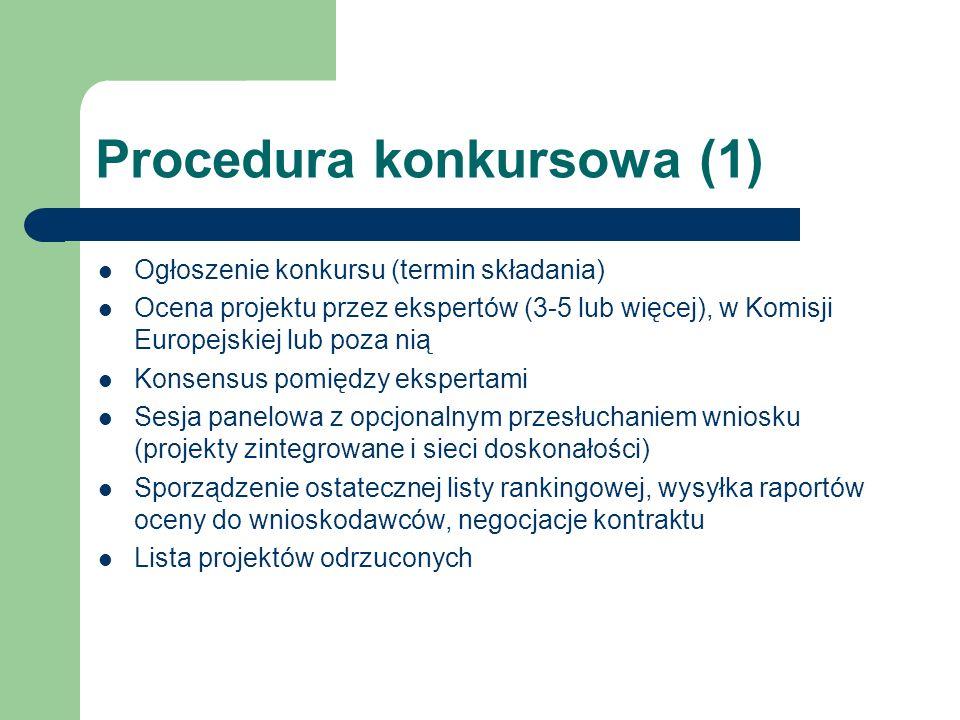 Procedura konkursowa (1) Ogłoszenie konkursu (termin składania) Ocena projektu przez ekspertów (3-5 lub więcej), w Komisji Europejskiej lub poza nią K