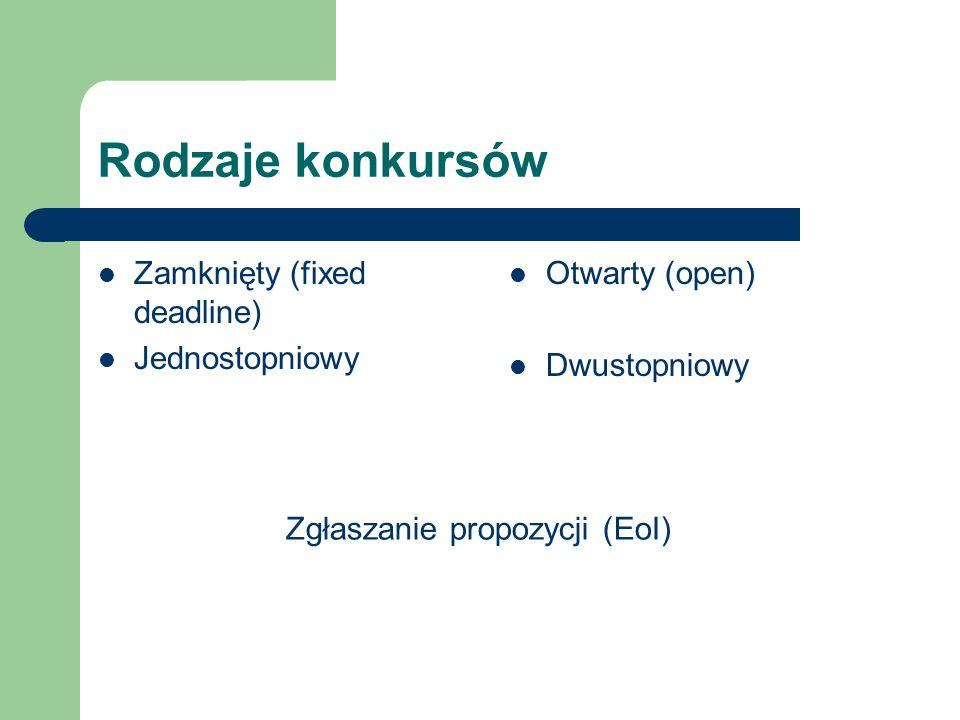 Rodzaje konkursów Zamknięty (fixed deadline) Jednostopniowy Otwarty (open) Dwustopniowy Zgłaszanie propozycji (EoI)