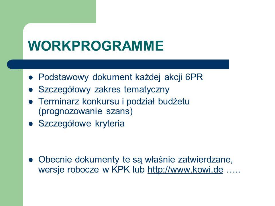 WORKPROGRAMME Podstawowy dokument każdej akcji 6PR Szczegółowy zakres tematyczny Terminarz konkursu i podział budżetu (prognozowanie szans) Szczegółow