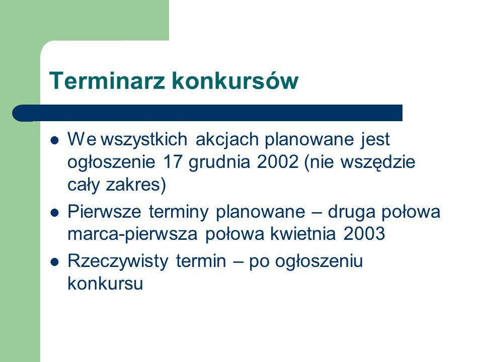 Terminarz konkursów We wszystkich akcjach planowane jest ogłoszenie 17 grudnia 2002 (nie wszędzie cały zakres) Pierwsze terminy planowane – druga poło