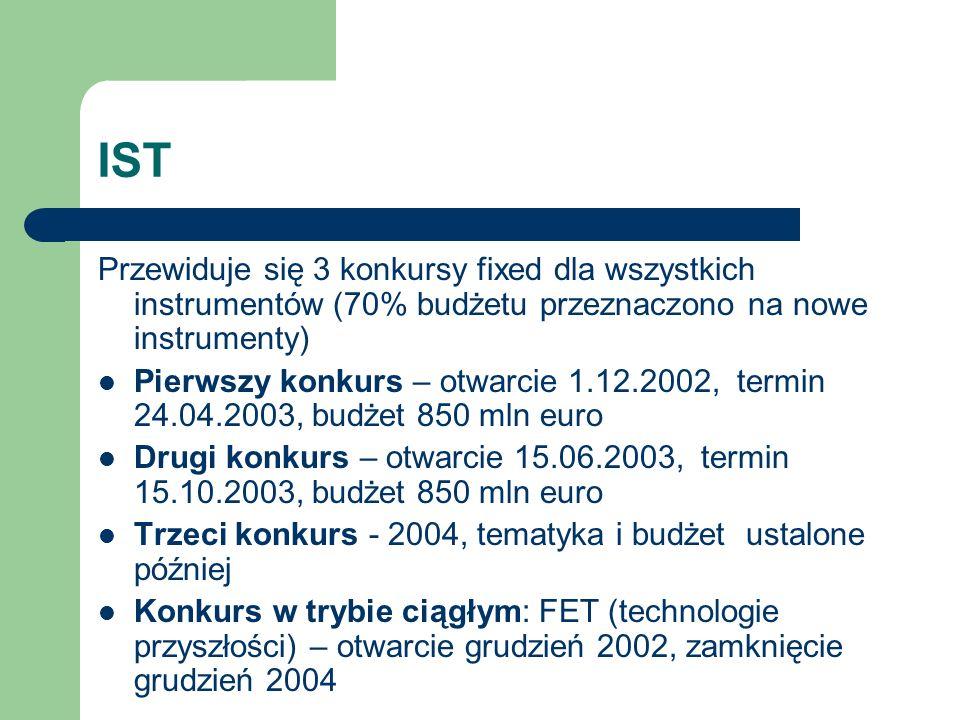 IST Przewiduje się 3 konkursy fixed dla wszystkich instrumentów (70% budżetu przeznaczono na nowe instrumenty) Pierwszy konkurs – otwarcie 1.12.2002,