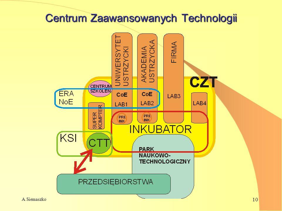 A.Siemaszko 10 Centrum Zaawansowanych Technologii
