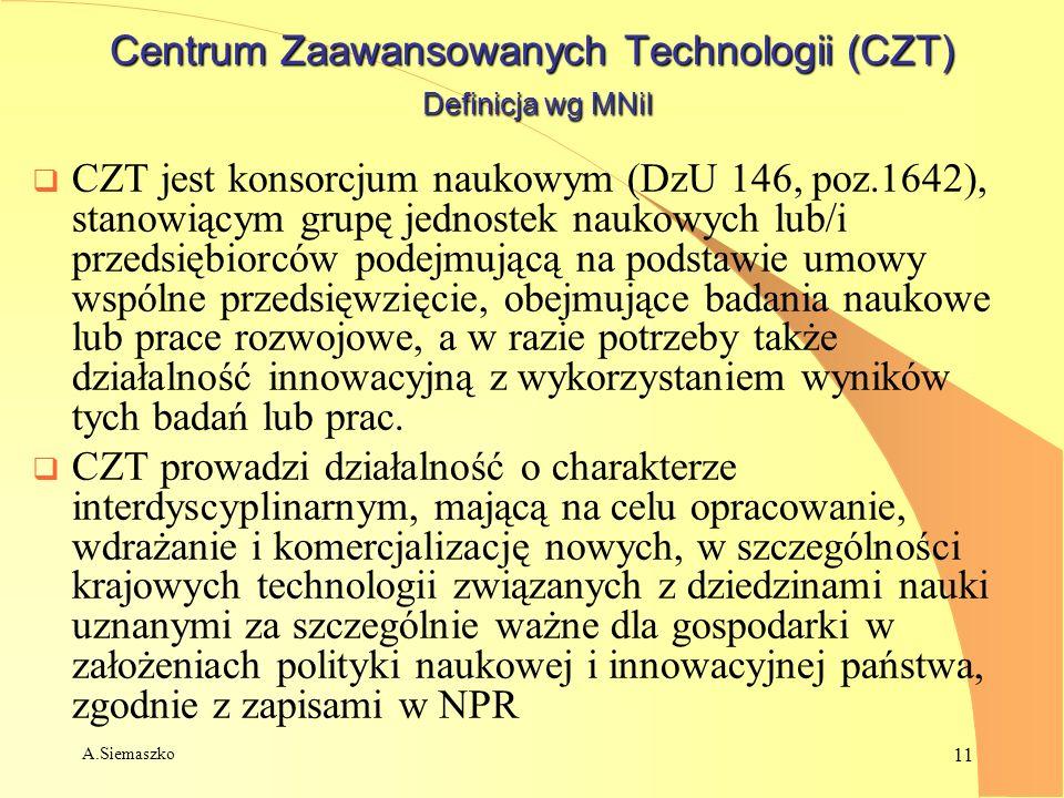 A.Siemaszko 11 Centrum Zaawansowanych Technologii (CZT) Definicja wg MNiI CZT jest konsorcjum naukowym (DzU 146, poz.1642), stanowiącym grupę jednoste