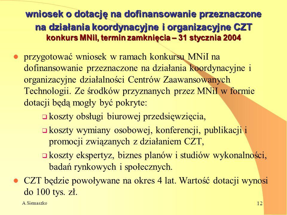 A.Siemaszko 12 wniosek o dotację na dofinansowanie przeznaczone na działania koordynacyjne i organizacyjne CZT konkurs MNiI, termin zamknięcia – 31 st