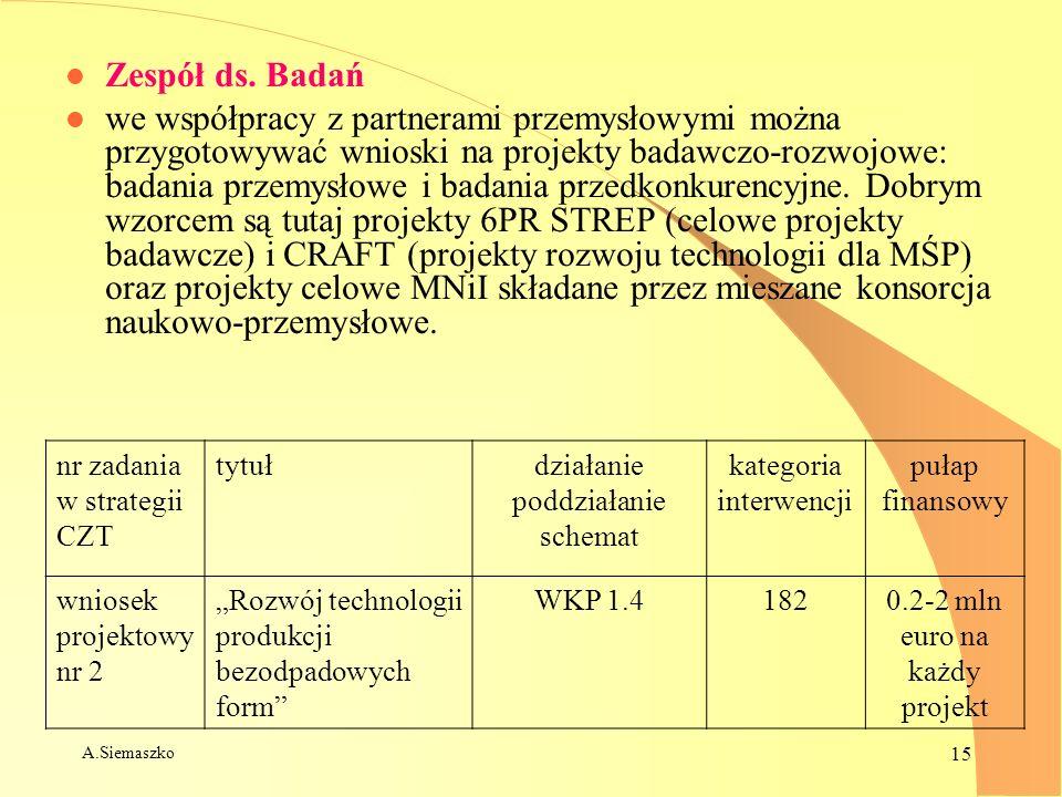 A.Siemaszko 15 l Zespół ds. Badań l we współpracy z partnerami przemysłowymi można przygotowywać wnioski na projekty badawczo-rozwojowe: badania przem
