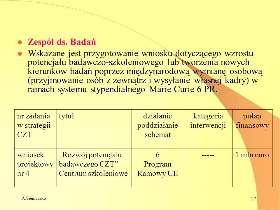 A.Siemaszko 17 l Zespół ds. Badań l Wskazane jest przygotowanie wniosku dotyczącego wzrostu potencjału badawczo-szkoleniowego lub tworzenia nowych kie