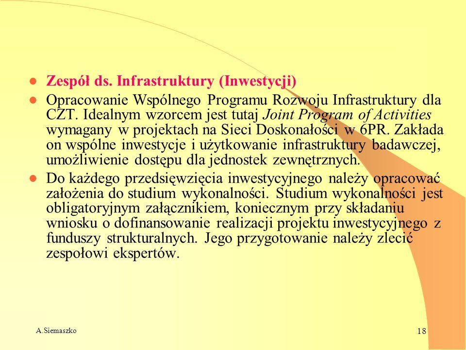 A.Siemaszko 18 l Zespół ds. Infrastruktury (Inwestycji) l Opracowanie Wspólnego Programu Rozwoju Infrastruktury dla CZT. Idealnym wzorcem jest tutaj J