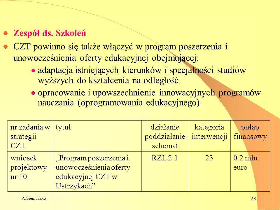 A.Siemaszko 23 l Zespół ds. Szkoleń l CZT powinno się także włączyć w program poszerzenia i unowocześnienia oferty edukacyjnej obejmującej: l adaptacj