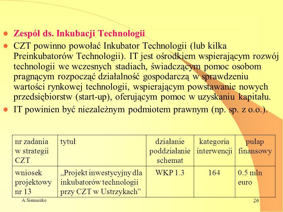 A.Siemaszko 26 l Zespół ds. Inkubacji Technologii l CZT powinno powołać Inkubator Technologii (lub kilka Preinkubatorów Technologii). IT jest ośrodkie