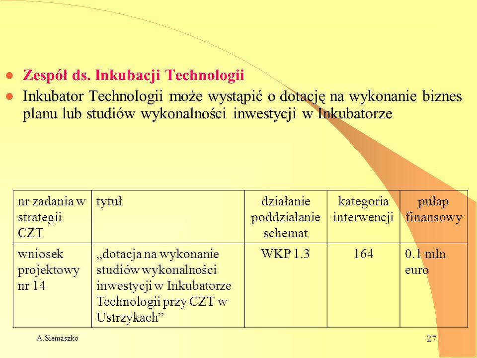 A.Siemaszko 27 l Zespół ds. Inkubacji Technologii l Inkubator Technologii może wystąpić o dotację na wykonanie biznes planu lub studiów wykonalności i