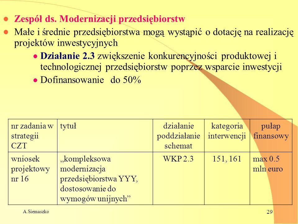 A.Siemaszko 29 l Zespół ds. Modernizacji przedsiębiorstw l Małe i średnie przedsiębiorstwa mogą wystąpić o dotację na realizację projektów inwestycyjn