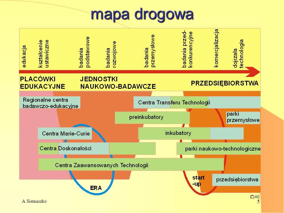 A.Siemaszko 5 mapa drogowa
