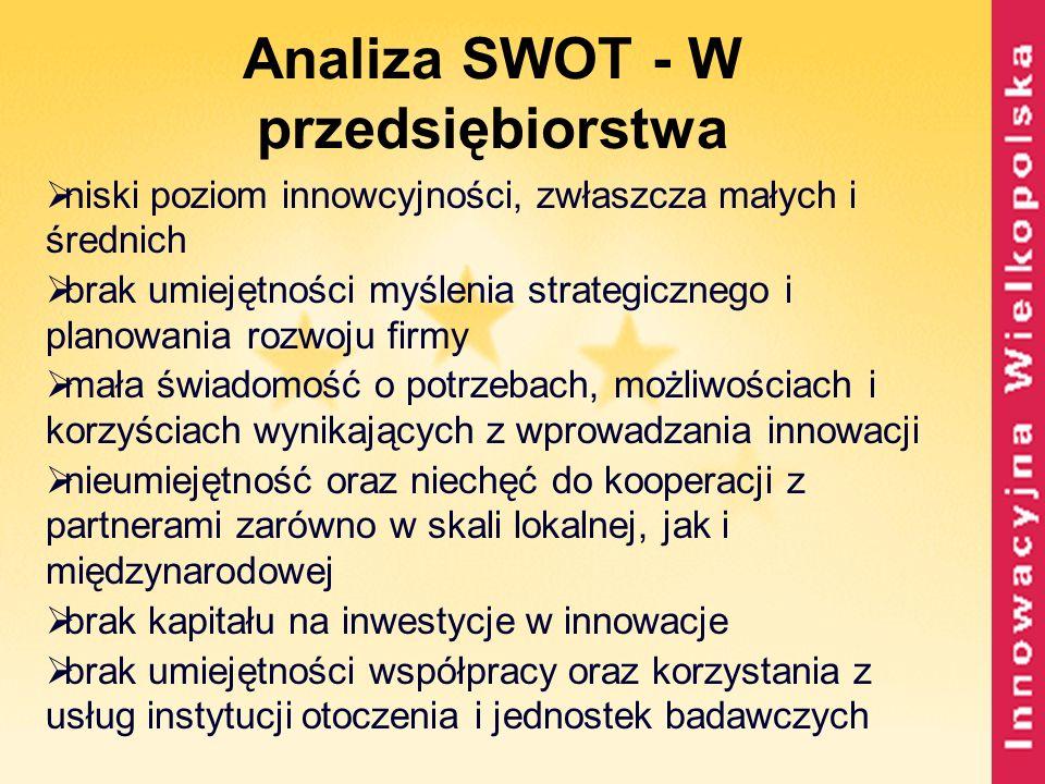 Analiza SWOT - W przedsiębiorstwa niski poziom innowcyjności, zwłaszcza małych i średnich brak umiejętności myślenia strategicznego i planowania rozwo