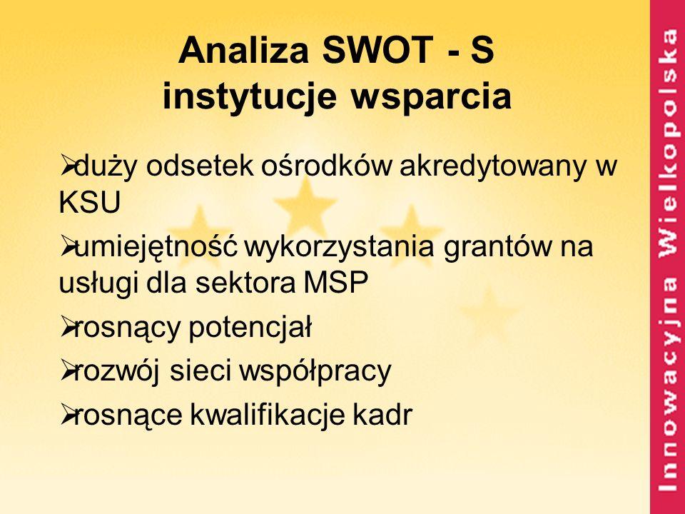 Analiza SWOT - S instytucje wsparcia duży odsetek ośrodków akredytowany w KSU umiejętność wykorzystania grantów na usługi dla sektora MSP rosnący pote