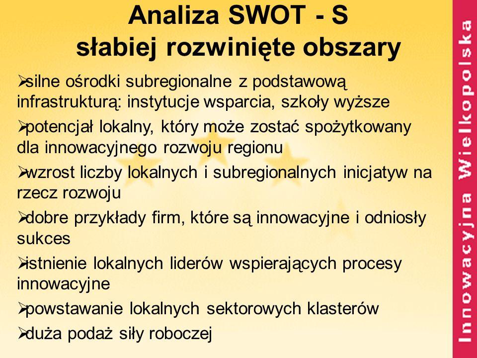 Analiza SWOT - S słabiej rozwinięte obszary silne ośrodki subregionalne z podstawową infrastrukturą: instytucje wsparcia, szkoły wyższe potencjał loka
