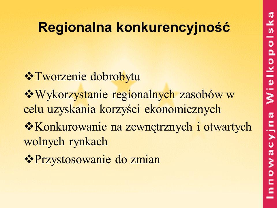 Regionalna konkurencyjność Tworzenie dobrobytu Wykorzystanie regionalnych zasobów w celu uzyskania korzyści ekonomicznych Konkurowanie na zewnętrznych