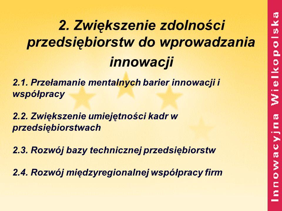 2. Zwiększenie zdolności przedsiębiorstw do wprowadzania innowacji 2.1. Przełamanie mentalnych barier innowacji i współpracy 2.2. Zwiększenie umiejętn