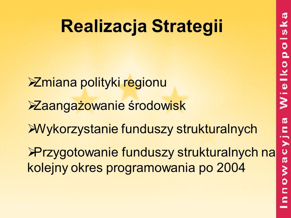 Realizacja Strategii Zmiana polityki regionu Zaangażowanie środowisk Wykorzystanie funduszy strukturalnych Przygotowanie funduszy strukturalnych na ko