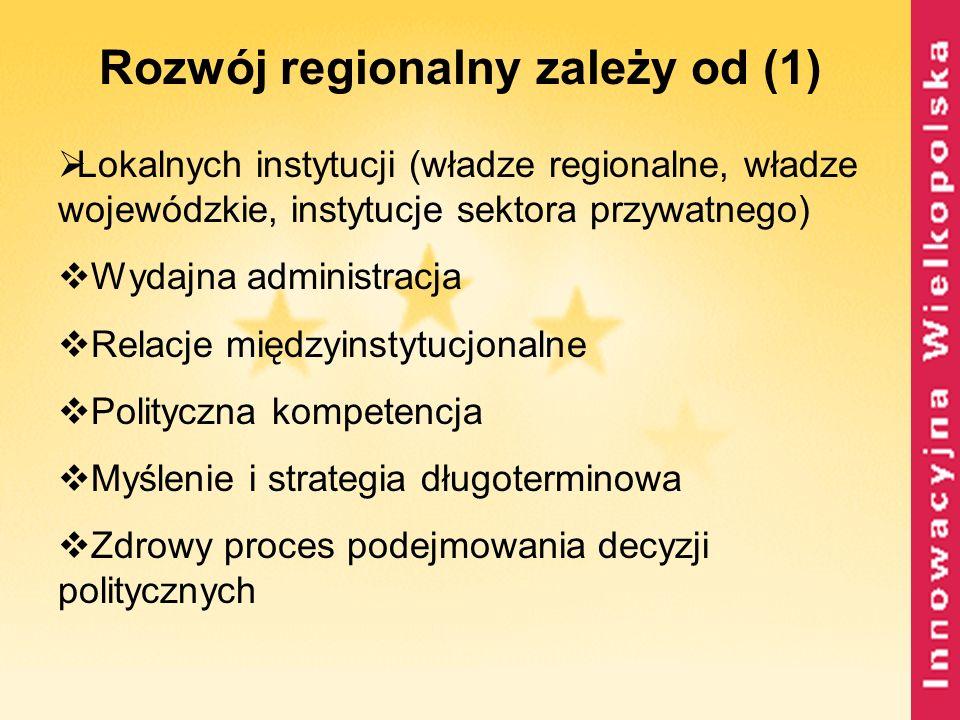 Rozwój regionalny zależy od (2) Struktur przedsiębiorców (stowarzyszenia przemysłowe, oddziały firm międzynarodowych i ogólnonarodowych) Określenie głównych kierunków działalności przemysłowej Rozwój firm otoczenia biznesu Zdolność do tworzenia sieci Strategiczna i technologiczna kompetencja MŚP