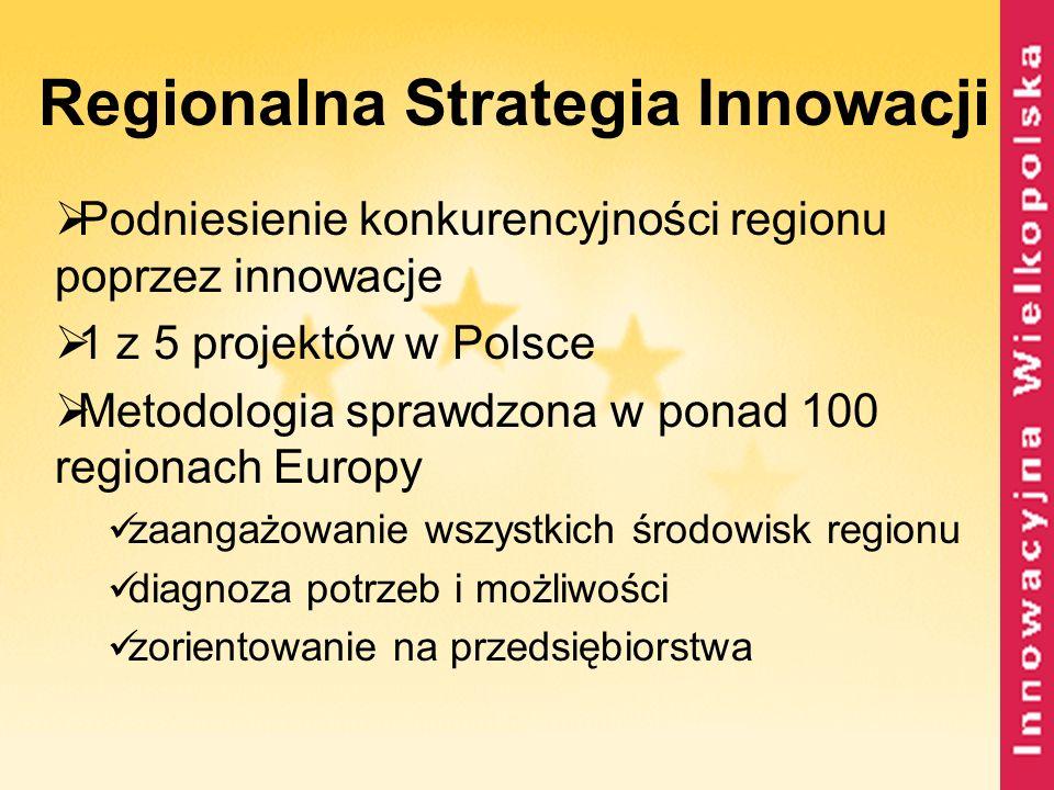 Regionalna Strategia Innowacji Podniesienie konkurencyjności regionu poprzez innowacje 1 z 5 projektów w Polsce Metodologia sprawdzona w ponad 100 reg