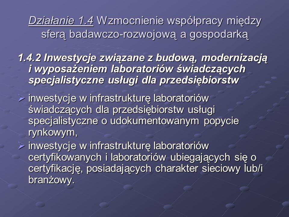 Działanie 1.4 Wzmocnienie współpracy między sferą badawczo-rozwojową a gospodarką 1.4.2 Inwestycje związane z budową, modernizacją i wyposażeniem laboratoriów świadczących specjalistyczne usługi dla przedsiębiorstw inwestycje w infrastrukturę laboratoriów świadczących dla przedsiębiorstw usługi specjalistyczne o udokumentowanym popycie rynkowym, inwestycje w infrastrukturę laboratoriów świadczących dla przedsiębiorstw usługi specjalistyczne o udokumentowanym popycie rynkowym, inwestycje w infrastrukturę laboratoriów certyfikowanych i laboratoriów ubiegających się o certyfikację, posiadających charakter sieciowy lub/i branżowy.